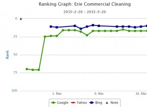 commercial cleaning seo